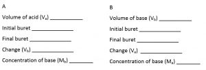 acid base titration form
